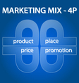 marketing mix infographic vector image