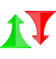 red and green down and up arrows