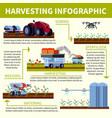 smart farming orthogonal flat flowchart vector image vector image