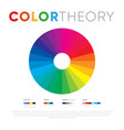 spectrum color theory on white background vector image vector image