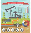 gas and oil industry infographic vector image