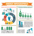 infographics about energy and electricity vector image