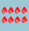 set of blood group flat design vector image vector image