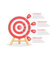 target with four arrows vector image vector image