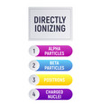 directly ionizing vector image