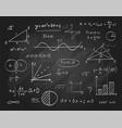 math chalkboard with formula vector image