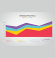 area chart infographic with modern style and color vector image vector image