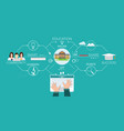 online education concept with icons vector image