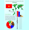 vietnam infographics for presentation all vector image