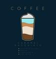 poster coffee caramel macchiato vector image