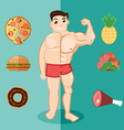 Unhealthy lifestyle fat man obesity Man before and vector image vector image
