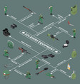 soldier equipment isometric flowchart vector image vector image