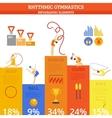 Gymnastics Infographics Set vector image vector image