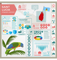 Saint Lucia infographics statistical data sights vector image vector image