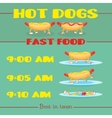 hot dog banner vector image