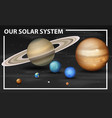 a solar system diagram vector image