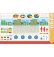A graphical infochart