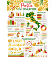 pasta infographic with charts and diagrams vector image vector image