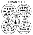 human needs icon set vector image