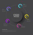 strategic planning process diagram concept - dark vector image vector image