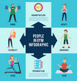 active leisure infographic concept vector image