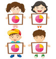 four kids holding sign with piecharts vector image vector image