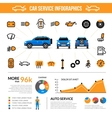Car Service Infographic Set vector image vector image