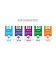 infographics timeline elements vector image vector image