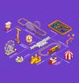 amusement park flowchart vector image vector image