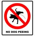 Warning forbidden sign no dog peeing