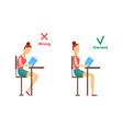 correct incorrect head sitting at desk vector image