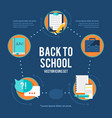 educational learning infographic design concept vector image vector image