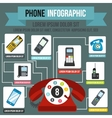 Phone infographics flat style vector image
