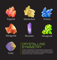 crystalline symmetry vector image