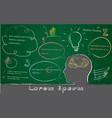 Black board lorem ipsum concept