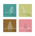 Collection of Positive and Negative Distribution vector image vector image