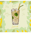 lemonade homemade classic in glass cup with vector image