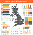 united kingdom with infographic elements vector image vector image