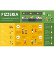 Pizzeria infographic elements Flat concept web vector image