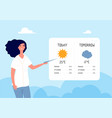 weather forecast concept woman forecasting vector image vector image