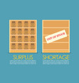 surplus and shortage economic concept infographic vector image vector image