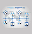 infographic design with college icons vector image