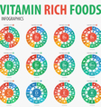 vitamin rich foods vector image