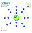 Atom Chlorine vector image vector image