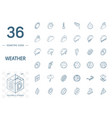 meteo and weather isometric line icons 3d vector image