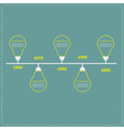 timeline infographic with yellow light idea bulb vector image