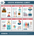 Executive Infographics Set vector image vector image