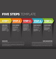 progress five steps template vector image