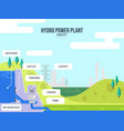 dam hydro power plant concept infographic vector image