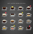 Hot Coffee drinks recipes icons set vector image